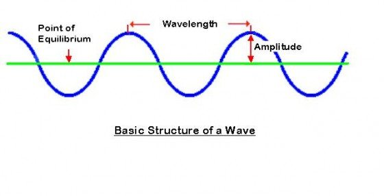 Wavepic