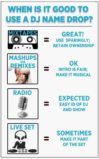 DJ Name Drops In 2012: Cheese Or Choice? - DJ TechTools