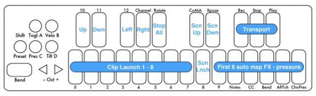 The QuNexus Ableton Live Control Surface layout.