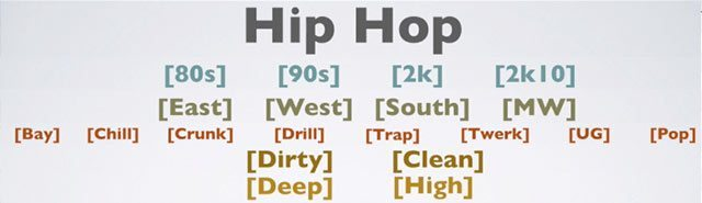 hip-hop-top-level-tag