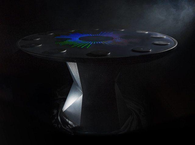 Orbit--Product