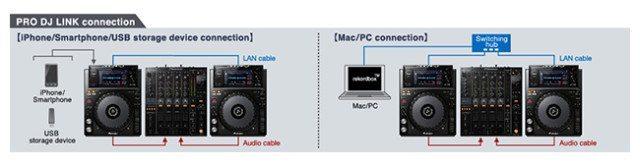 XDJ-1000_PRO-DJ-LINK_650x168