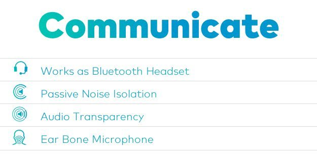 communicate_list