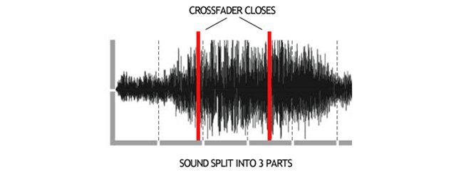 crossfader-closes