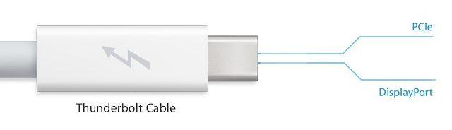 thunderbolt-macbook