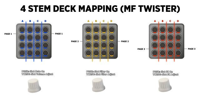 stem-deck-mapping