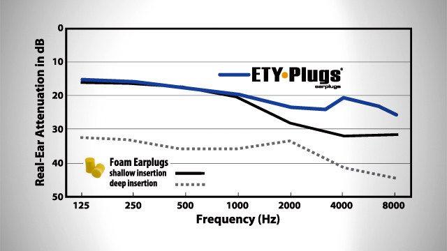 ety-plugs