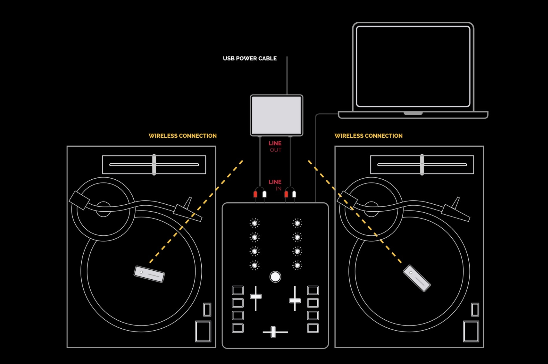 Phase Looks To Replace Dvs Timecode With Wireless Vinyl